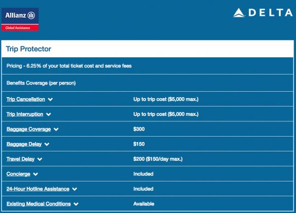 Delta Travel Insurance - Coverage | AardvarkCompare.com