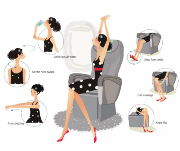 Airline DVT - Exercises | AARDY.com