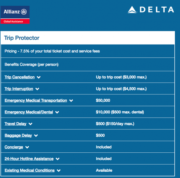 Very Weak Delta Flight Protector Coverage. Limited coverage available for travelers.