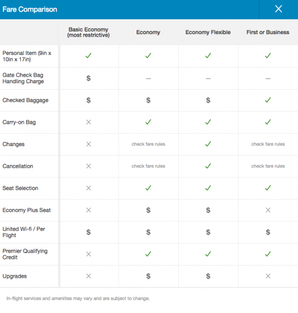 Priceline Travel Insurance - Fare Comparison | AARDY.com