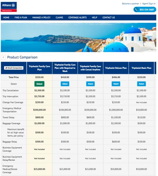 AARP Travel Insurance - AAA Prices | AardvarkCompare.com