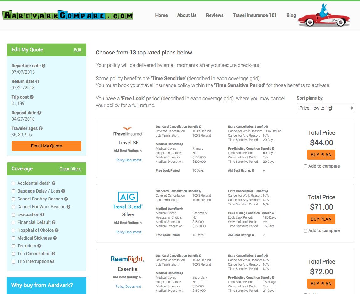 CheapTickets-Travel-Insurance-AardvarkCompare-Options | AARDY.com