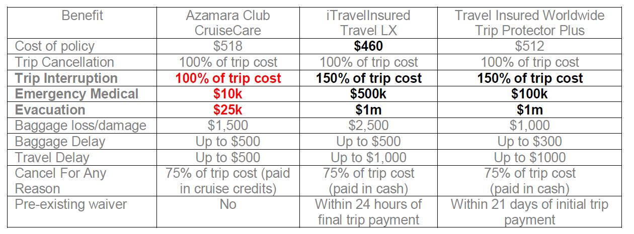 Travel-Delay-Insurance | AARDY.com