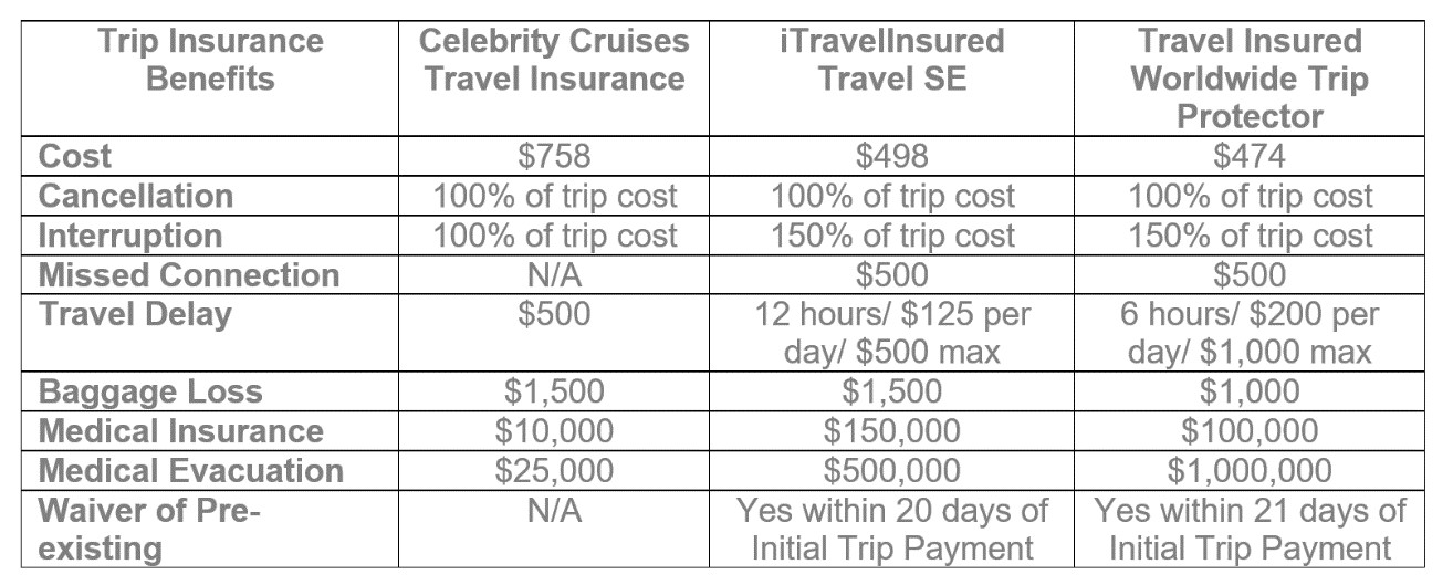 Celebrity-Cruises-Comparison | AardvarkCompare.com