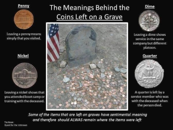 Memorial Day- What Does A Coin On A Cemetery Headstone Mean? | AardvarkCompare.com