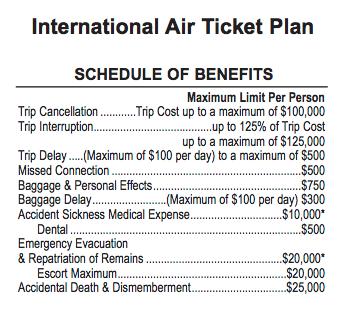 Lufthansa Air Plan Schedule of Benefits