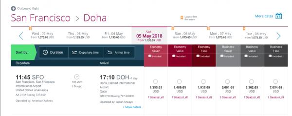 Qatar Airways Travel Insurance Price Grid | AardvarkCompare.com