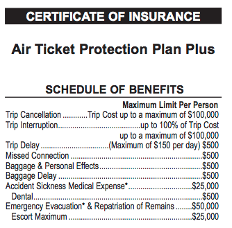 Emirates Travel Insurance Air Ticket Protection Benefits | AardvarkCompare.com
