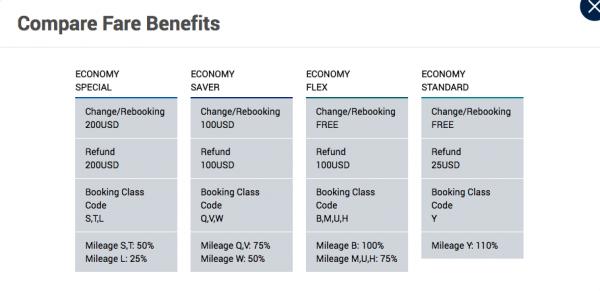 Air China Travel Insurance Fare Comparison | AardvarkCompare.com