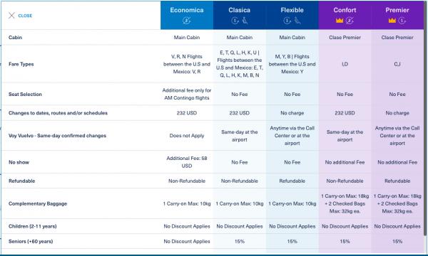 AeroMexico Travel Insurance Seat Benefits | AardvarkCompare.com