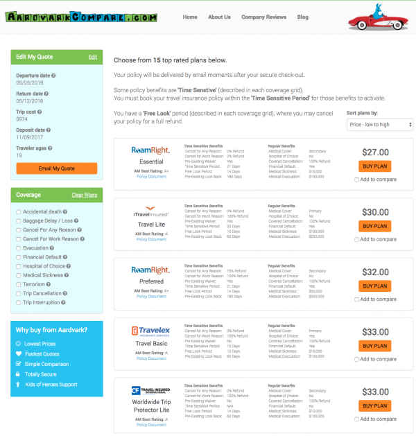 Priceline Travel Insurance - Aardvark Options | AardvarkCompare.com