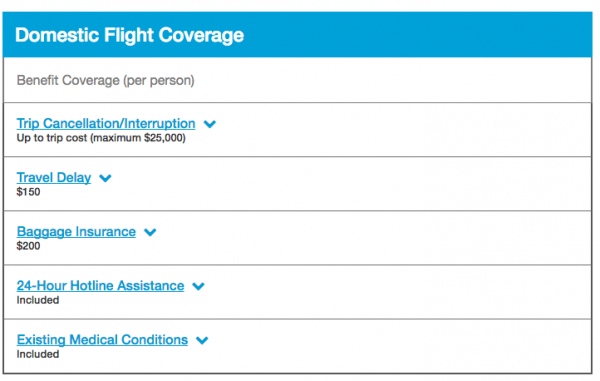 Priceline Travel Insurance - Domestic Flight Coverage | AardvarkCompare.com