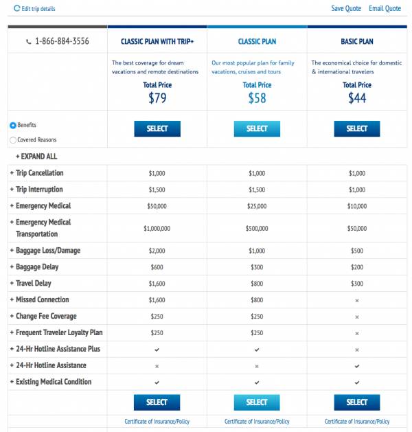Allianz Travel Insurance Review - International Travel | AardvarkCompare.com