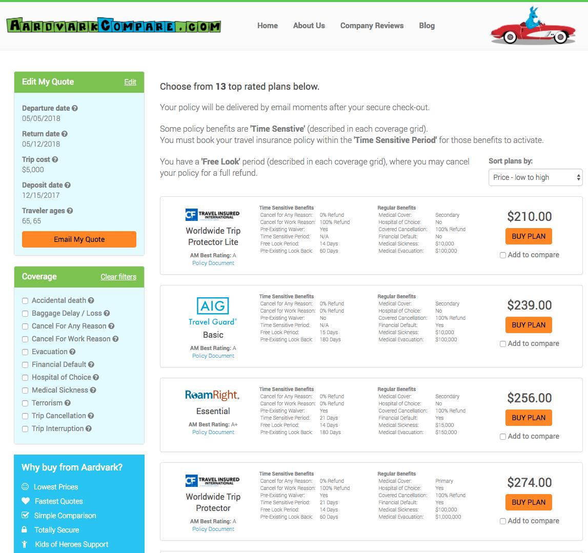 AARP Travel Insurance - Aardvark Options | AardvarkCompare.com