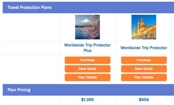 USAA Travel Insurance - $10k 2 Pax TII | AardvarkCompare.com