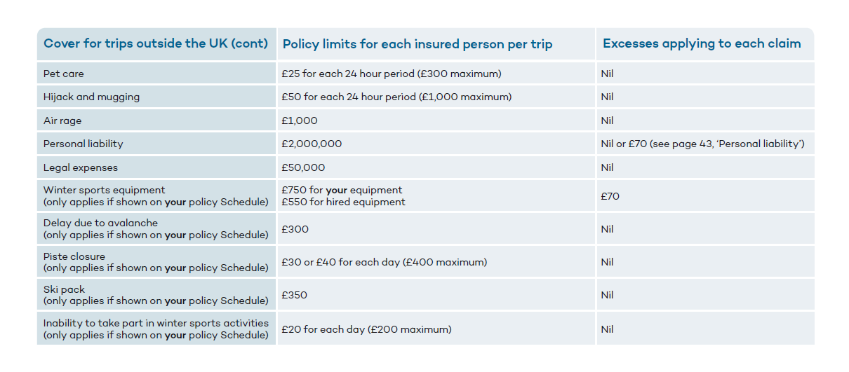 SAGA-Travel-Insurance-image-10 | AardvarkCompare.com